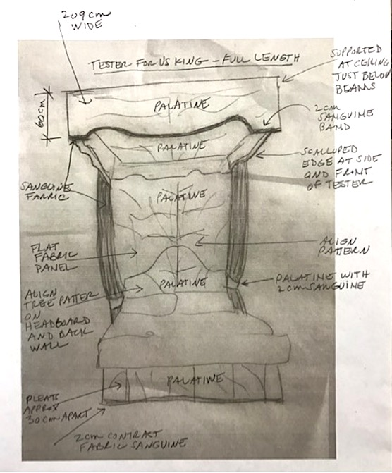 drapery workroom sketch by S B Long Interiors