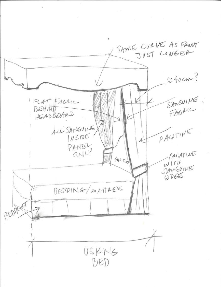 High end interior design Highland Park